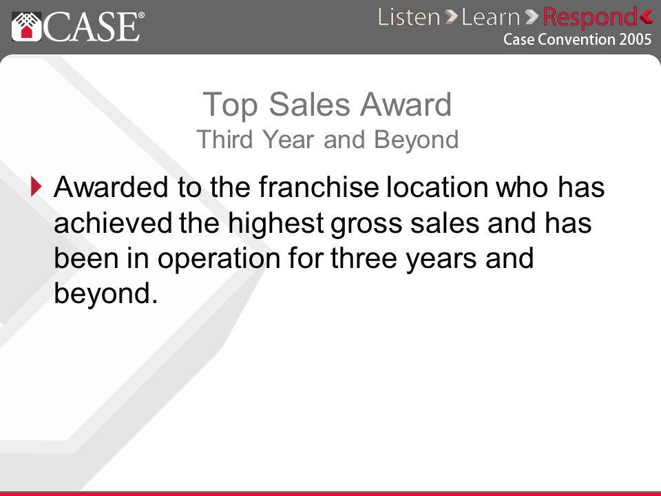 Top Sales Award Third Year and Beyond Awarded to the franchise location who has achieved the highest gross sales and has been in operation for three years and beyond.