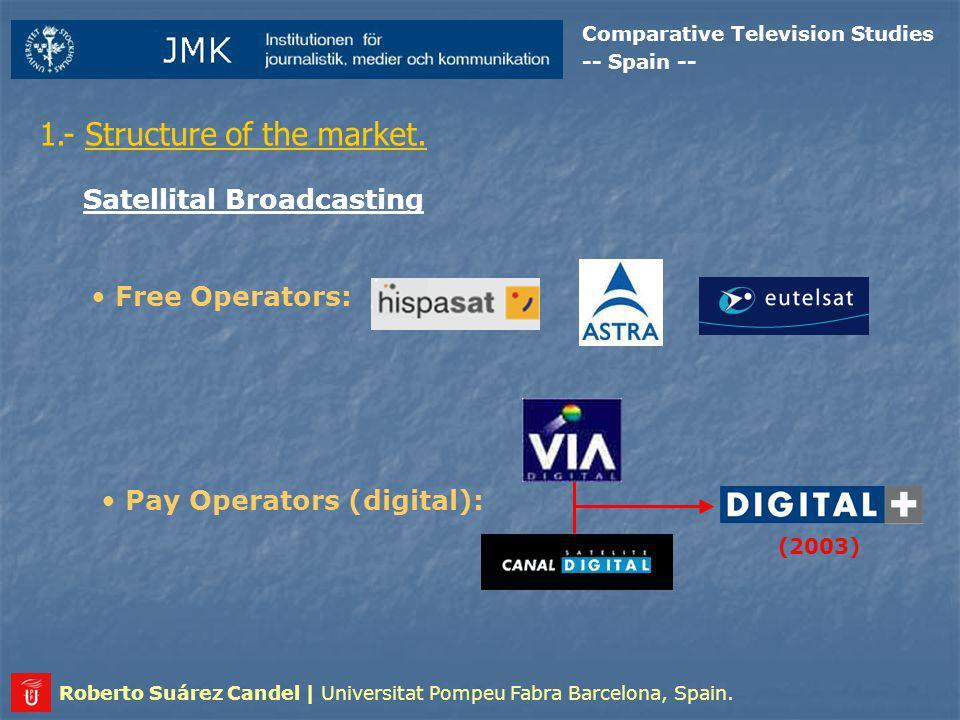 Comparative Television Studies -- Spain -- Roberto Suárez Candel | Universitat Pompeu Fabra Barcelona, Spain.