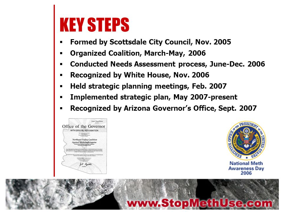 KEY STEPS Formed by Scottsdale City Council, Nov.