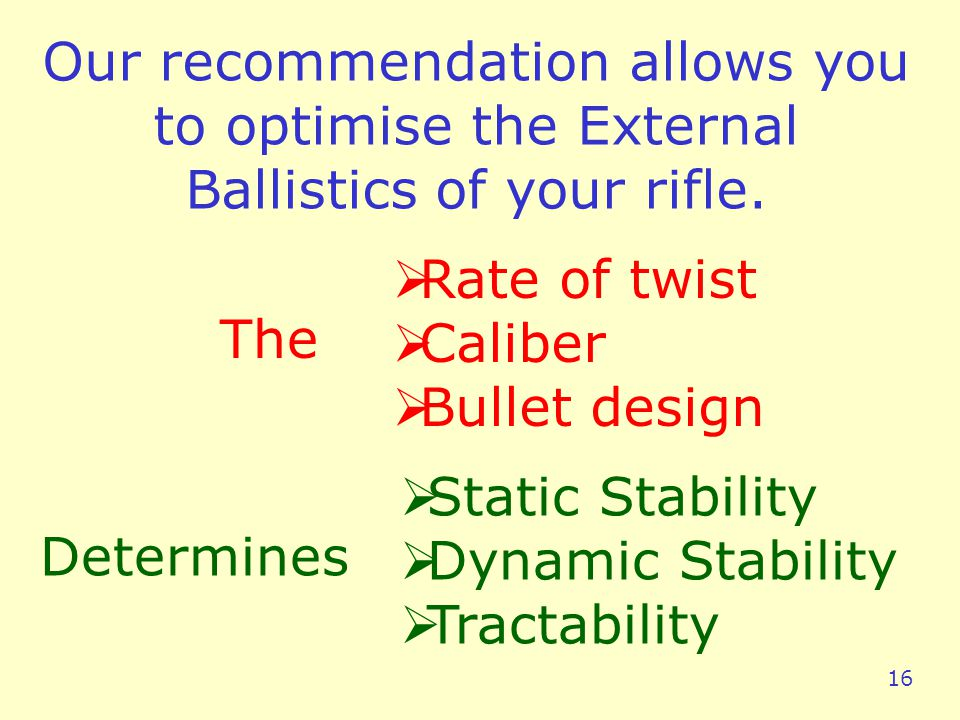 Rate of twist Caliber Bullet design Determines Static Stability Dynamic Stability Tractability Our recommendation allows you to optimise the External Ballistics of your rifle.