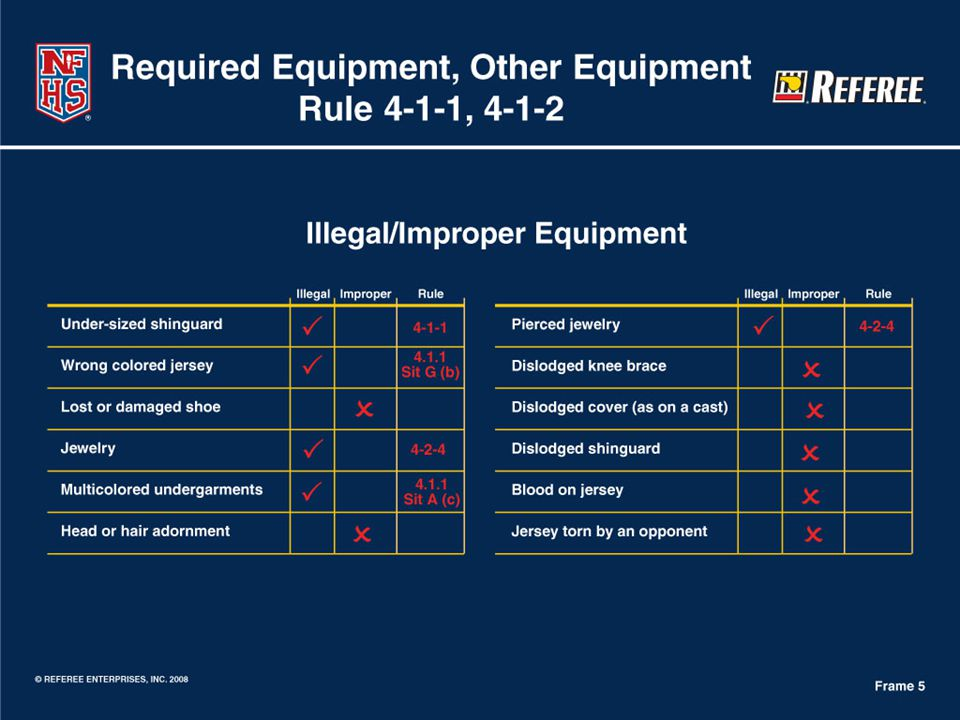 Helpful Information USSF vs MHSAA Rules Comparison Chart pg 72.