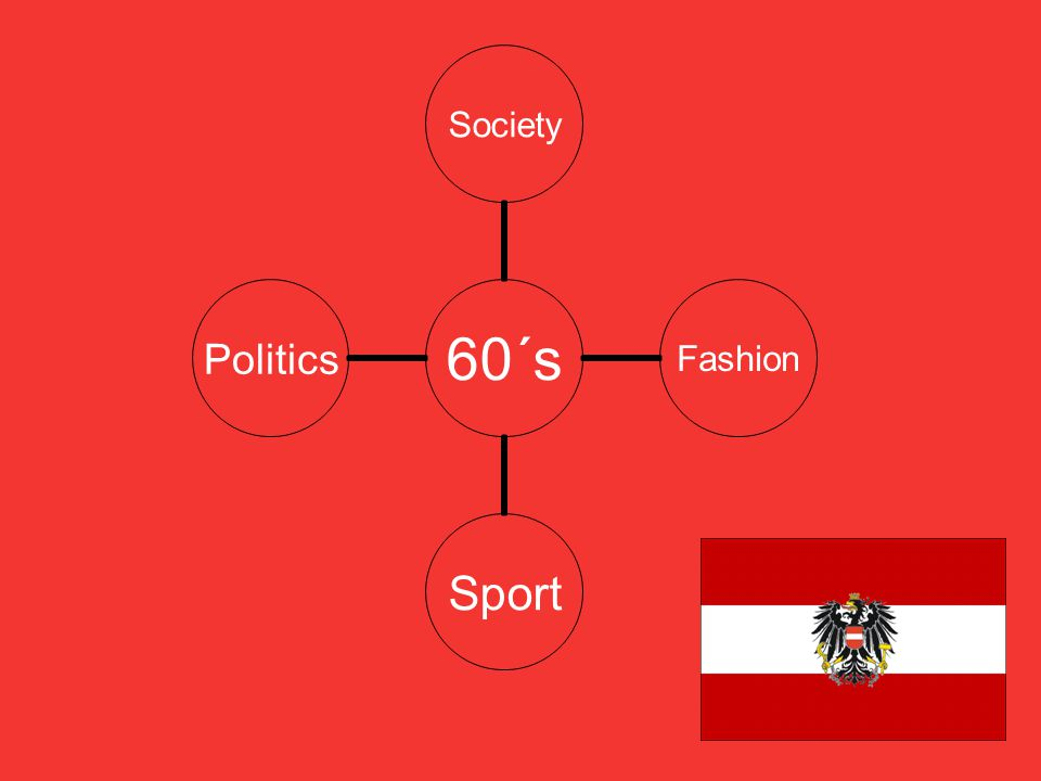 60´s SocietyFashion Sport Politics