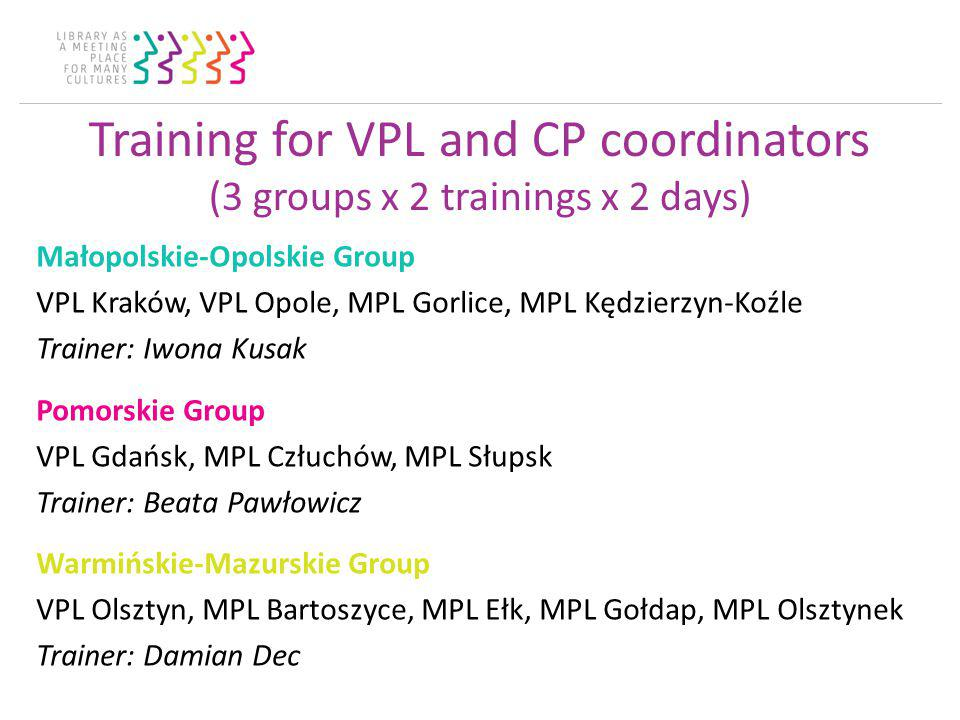 Training for VPL and CP coordinators (3 groups x 2 trainings x 2 days) Małopolskie-Opolskie Group VPL Kraków, VPL Opole, MPL Gorlice, MPL Kędzierzyn-Koźle Trainer: Iwona Kusak Pomorskie Group VPL Gdańsk, MPL Człuchów, MPL Słupsk Trainer: Beata Pawłowicz Warmińskie-Mazurskie Group VPL Olsztyn, MPL Bartoszyce, MPL Ełk, MPL Gołdap, MPL Olsztynek Trainer: Damian Dec