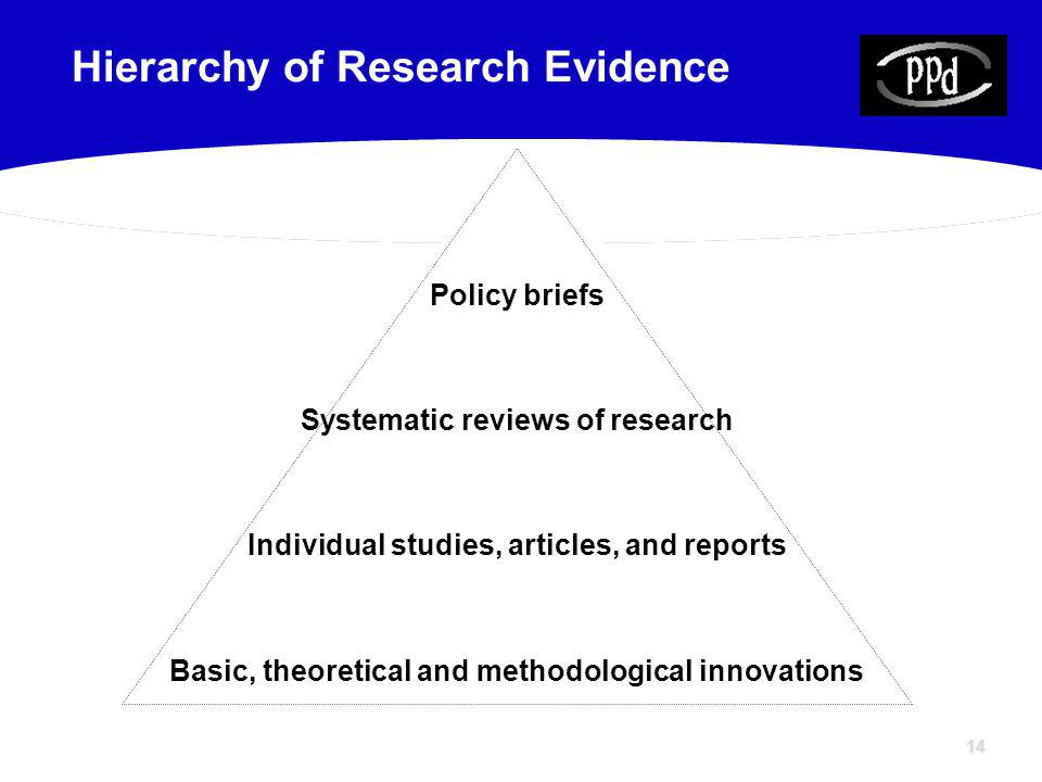 14 Policy briefs Systematic reviews of research Individual studies, articles, and reports Basic, theoretical and methodological innovations Hierarchy