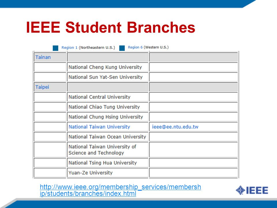 IEEE Student Branches http://www.ieee.org/membership_services/membersh ip/students/branches/index.html