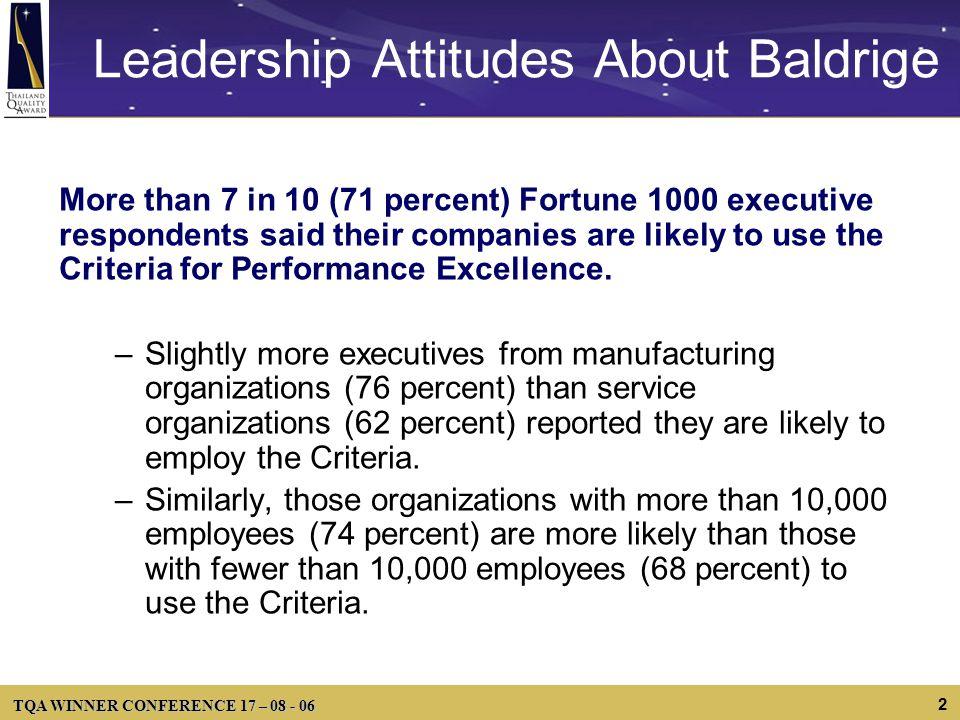 TQA WINNER CONFERENCE 17 – 08 - 06 3 Leadership Attitudes About Baldrige