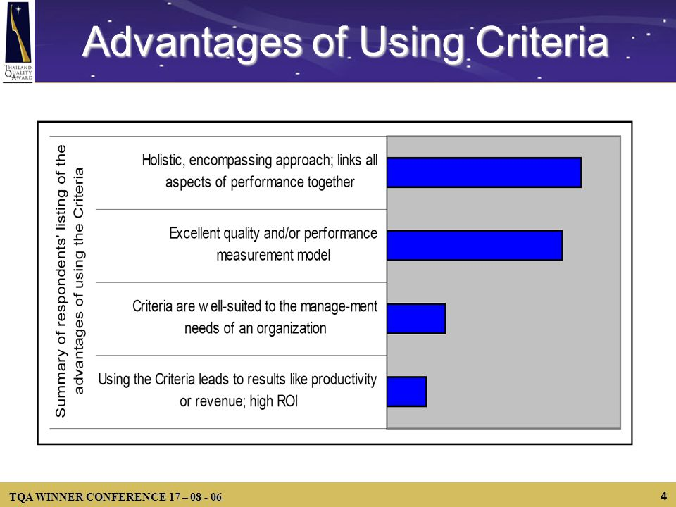 TQA WINNER CONFERENCE 17 – 08 - 06 5 Disadvantages of Using Criteria