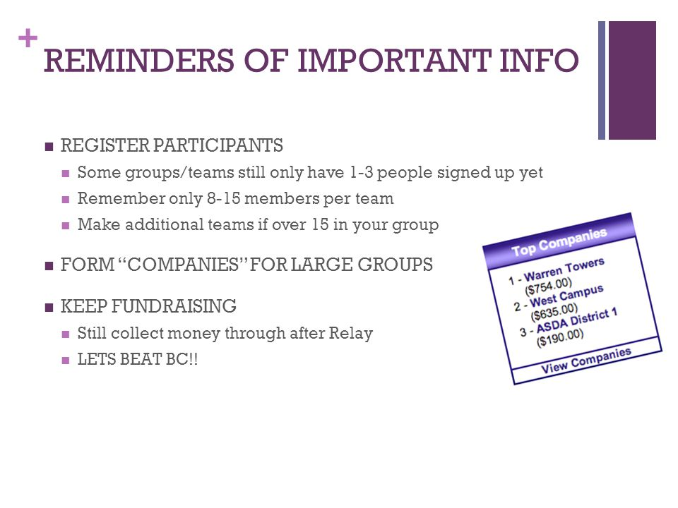 + REMINDERS OF IMPORTANT INFO REGISTER PARTICIPANTS Some groups/teams still only have 1-3 people signed up yet Remember only 8-15 members per team Make additional teams if over 15 in your group FORM COMPANIES FOR LARGE GROUPS KEEP FUNDRAISING Still collect money through after Relay LETS BEAT BC!!