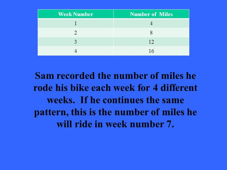 Week NumberNumber of Miles Sam recorded the number of miles he rode his bike each week for 4 different weeks.