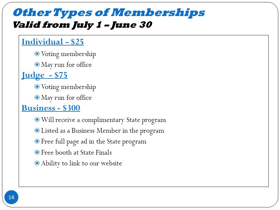 Other Types of Memberships Valid from July 1 – June 30 14 Individual - $25 Voting membership May run for office Judge - $75 Voting membership May run for office Business - $300 Will receive a complimentary State program Listed as a Business Member in the program Free full page ad in the State program Free booth at State Finals Ability to link to our website