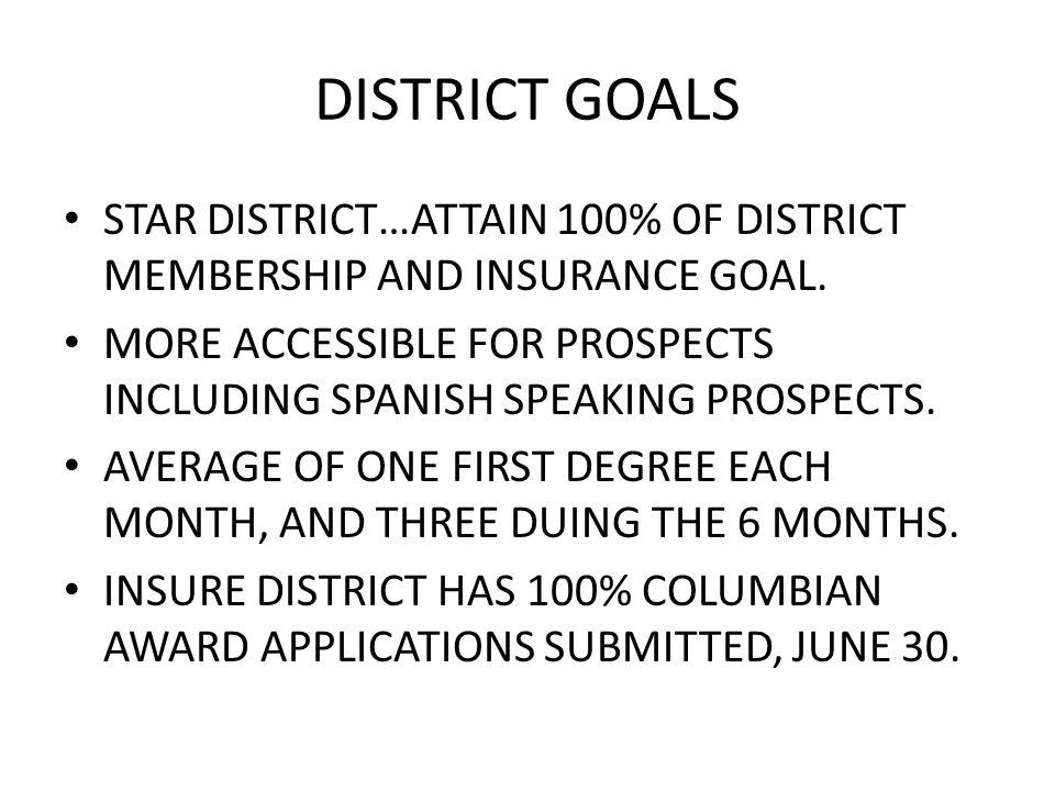 DISTRICT GOALS STAR DISTRICT…ATTAIN 100% OF DISTRICT MEMBERSHIP AND INSURANCE GOAL.