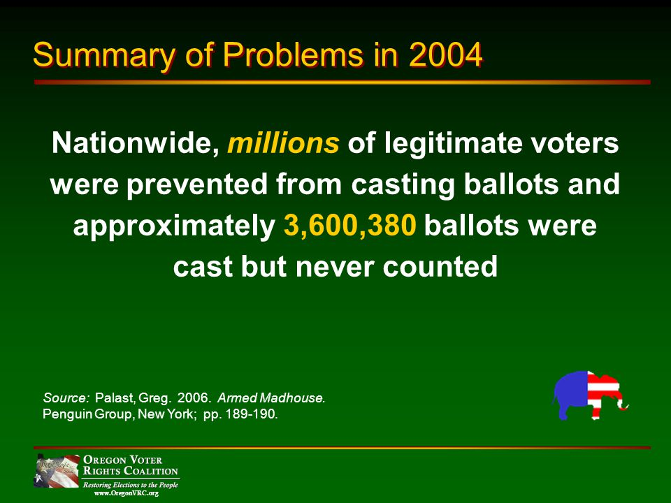 www.OregonVRC.org Summary of Problems in 2004 Nationwide, millions of legitimate voters were prevented from casting ballots and approximately 3,600,380 ballots were cast but never counted Source: Palast, Greg.