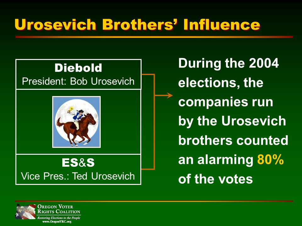 www.OregonVRC.org During the 2004 elections, the companies run by the Urosevich brothers counted an alarming 80% of the votes Urosevich Brothers Influence Diebold President: Bob Urosevich ES & S Vice Pres.: Ted Urosevich