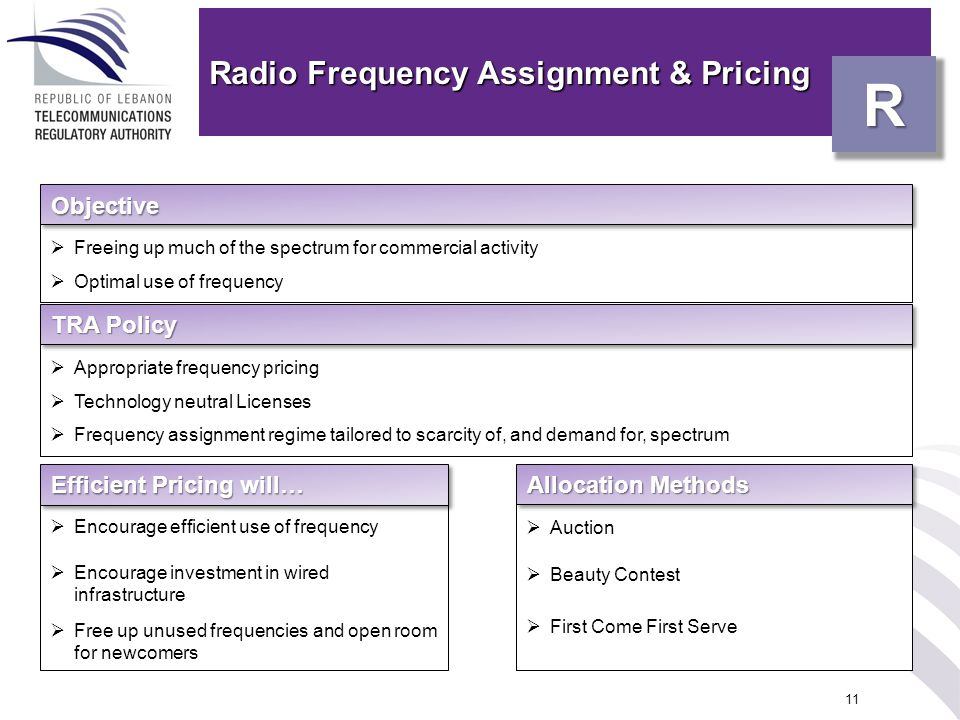 11 Radio Frequency Assignment & Pricing Appropriate frequency pricing Technology neutral Licenses Frequency assignment regime tailored to scarcity of,