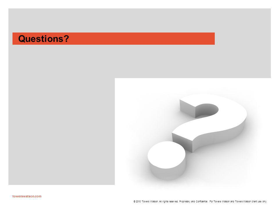 Questions? towerswatson.com 36 © 2010 Towers Watson. All rights reserved. Proprietary and Confidential. For Towers Watson and Towers Watson client use