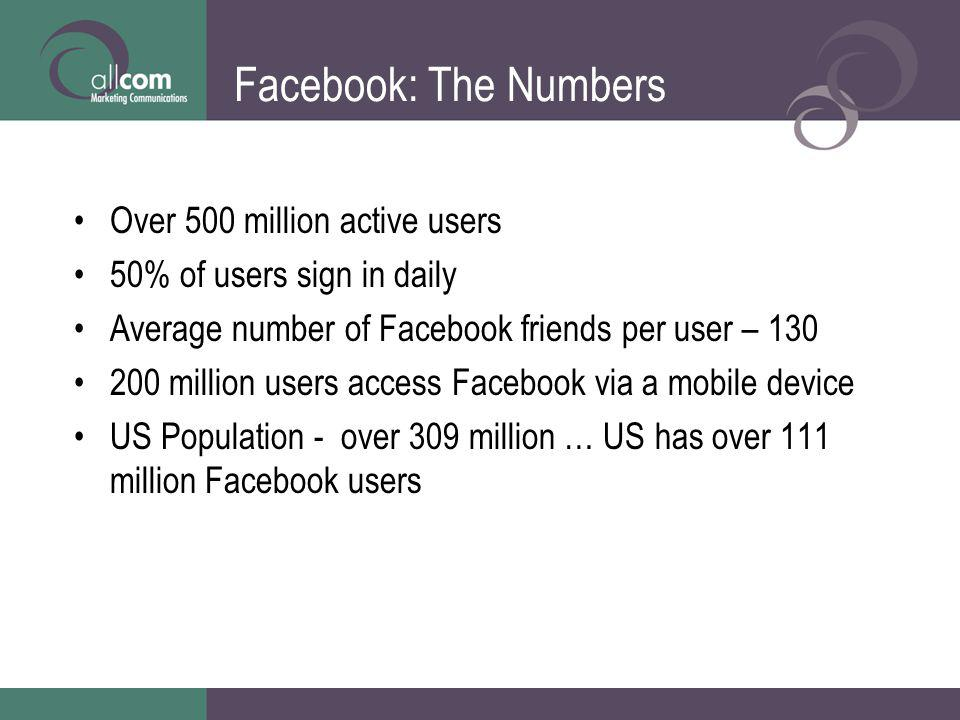 Facebook: The Numbers Over 500 million active users 50% of users sign in daily Average number of Facebook friends per user – 130 200 million users acc