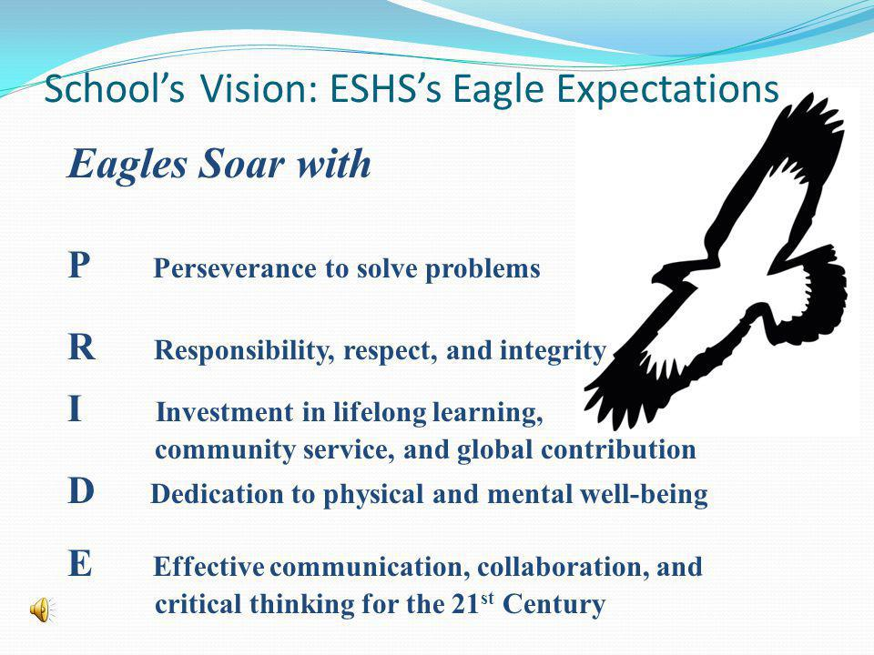 Schools Vision: ESHSs Eagle Expectations Eagles Soar with P Perseverance to solve problems R Responsibility, respect, and integrity I Investment in lifelong learning, community service, and global contribution D Dedication to physical and mental well-being E Effective communication, collaboration, and critical thinking for the 21 st Century