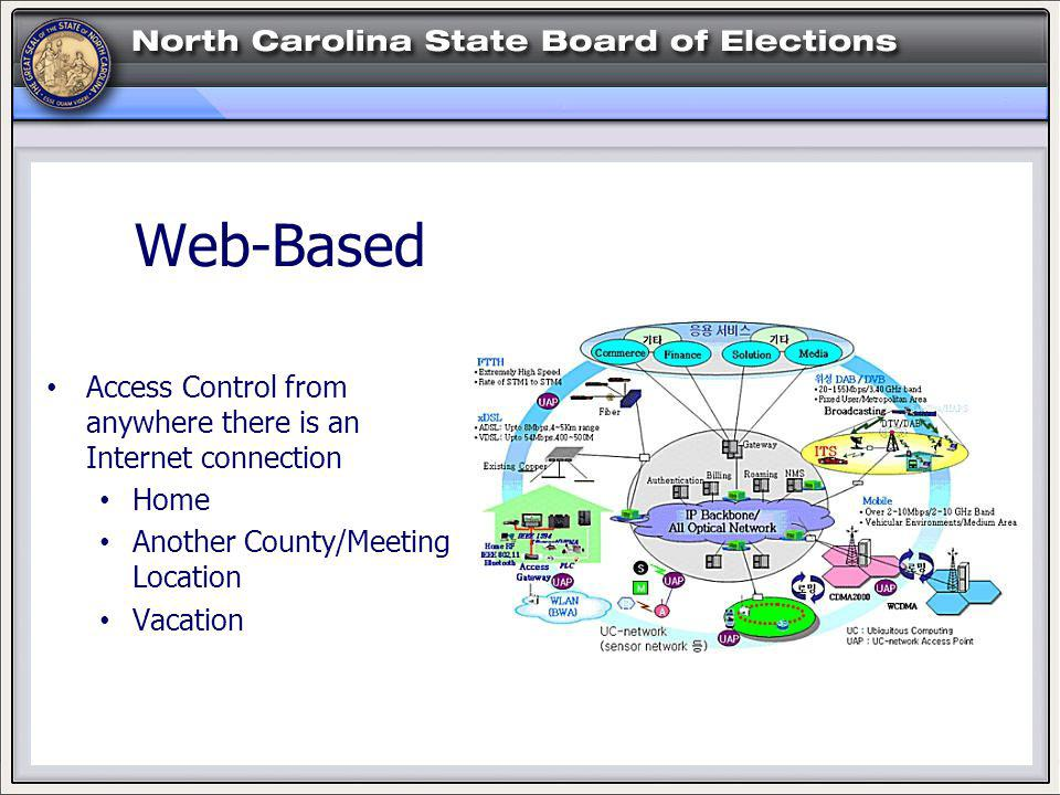 Web-Based Access Control from anywhere there is an Internet connection Home Another County/Meeting Location Vacation