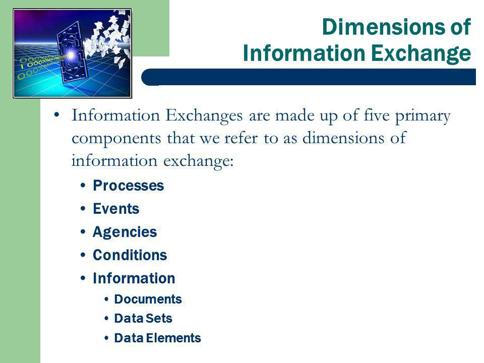Dimensions of Information Exchange Information Exchanges are made up of five primary components that we refer to as dimensions of information exchange: Processes Events Agencies Conditions Information Documents Data Sets Data Elements