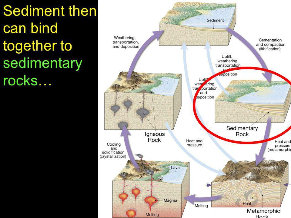 19 Eventually, igneous rocks break apart to form sediment…