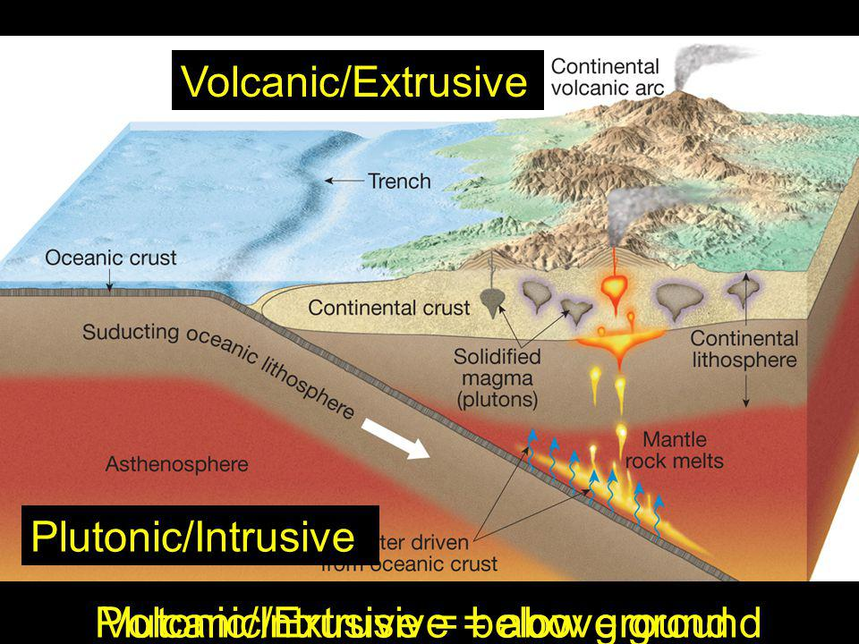 39 Igneous rocks that form below ground are also called intrusive rocks and igneous rocks that form above ground can be called extrusive rocks…