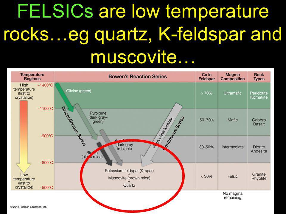 79 MAFICs are high temperature rocks…eg olivene and pyroxene…