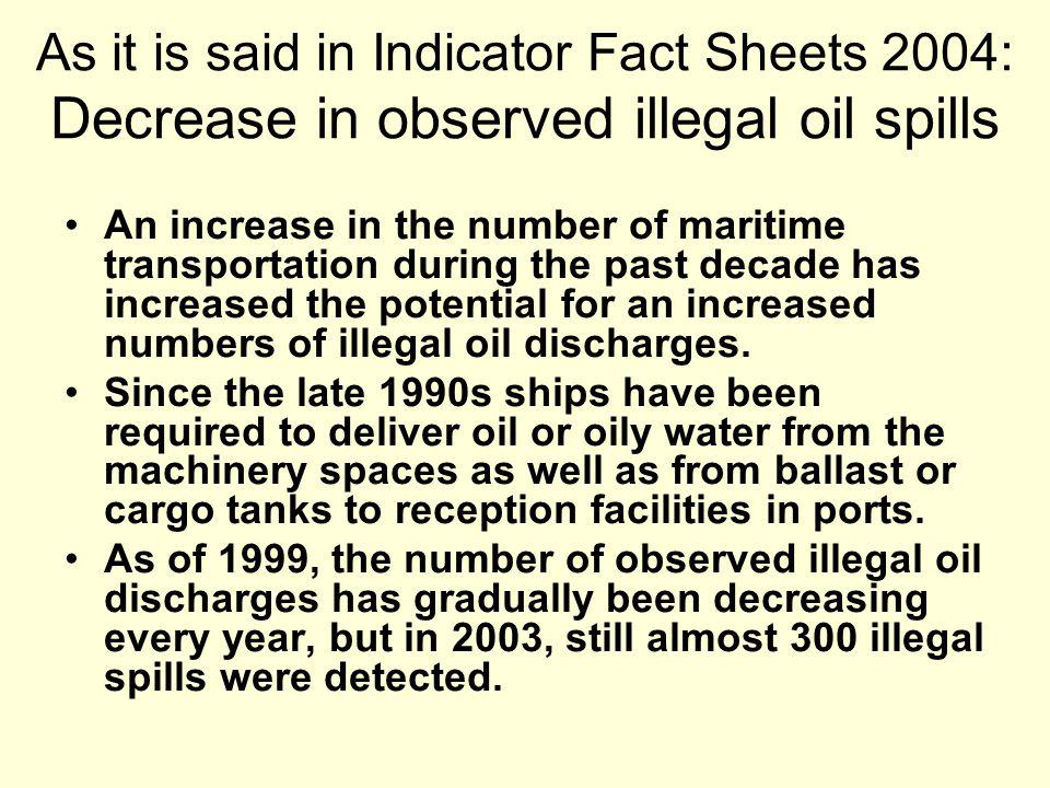 As it is said in Indicator Fact Sheets 2004: Decrease in observed illegal oil spills An increase in the number of maritime transportation during the p