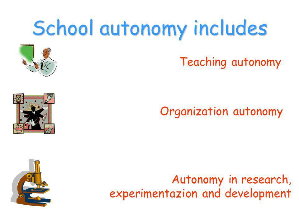 School autonomy includes Teaching autonomy Organization autonomy Autonomy in research, experimentazion and development