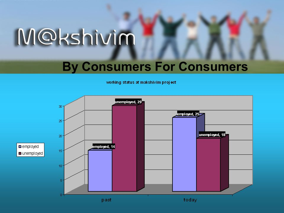 By Consumers For Consumers