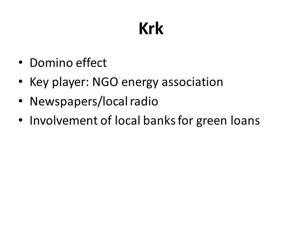 Krk Domino effect Key player: NGO energy association Newspapers/local radio Involvement of local banks for green loans