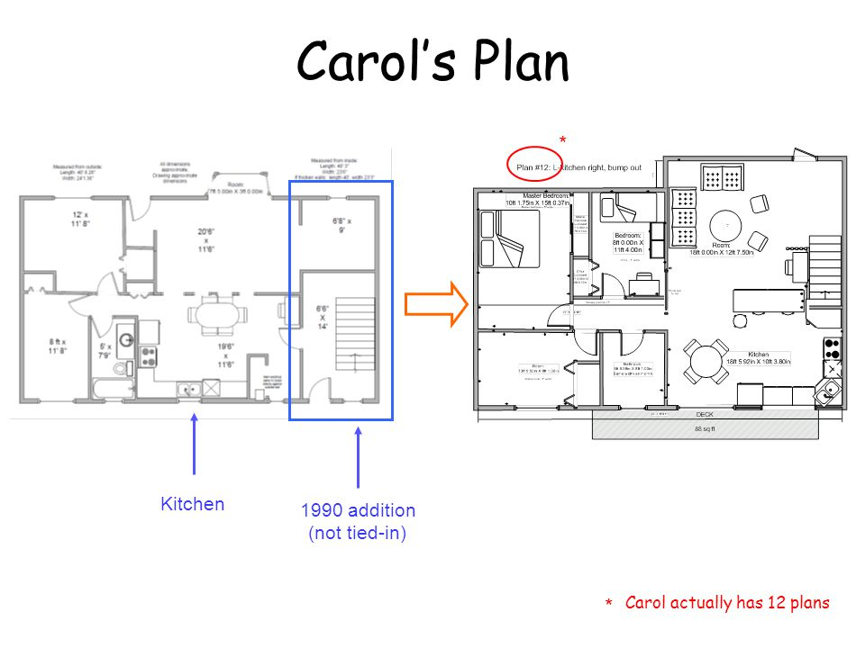 Carols Plan 1990 addition (not tied-in) * Carol actually has 12 plans * Kitchen