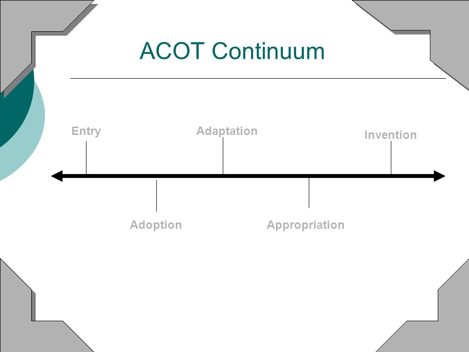ACOT Continuum Entry Adoption Adaptation Appropriation Invention