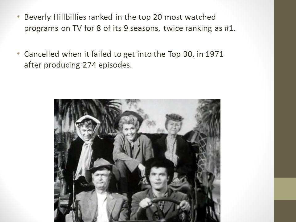 Beverly Hillbillies ranked in the top 20 most watched programs on TV for 8 of its 9 seasons, twice ranking as #1.