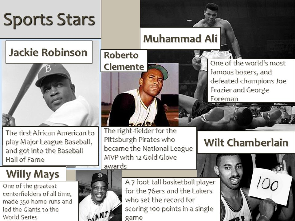 Sports Stars Jackie Robinson The first African American to play Major League Baseball, and got into the Baseball Hall of Fame Muhammad Ali One of the worlds most famous boxers, and defeated champions Joe Frazier and George Foreman The right-fielder for the Pittsburgh Pirates who became the National League MVP with 12 Gold Glove awards Roberto Clemente Wilt Chamberlain A 7 foot tall basketball player for the 76ers and the Lakers who set the record for scoring 100 points in a single game Willy Mays One of the greatest centerfielders of all time, made 350 home runs and led the Giants to the World Series