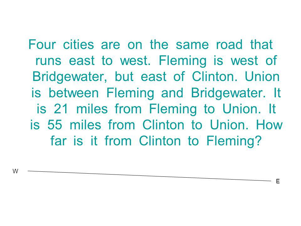Four cities are on the same road that runs east to west.