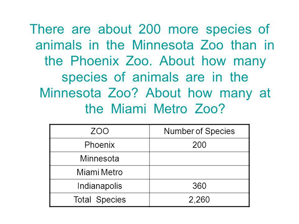 There are about 200 more species of animals in the Minnesota Zoo than in the Phoenix Zoo.