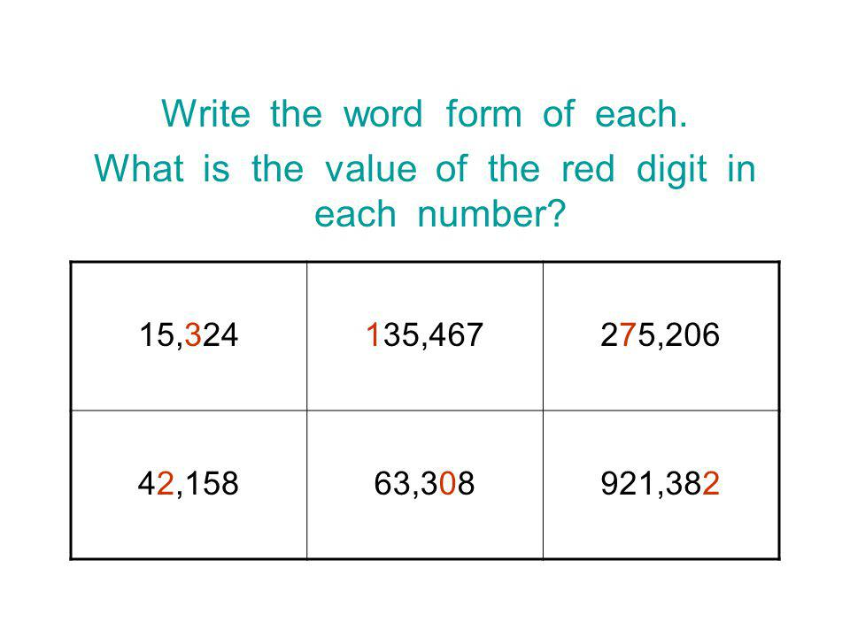 Write the word form of each.What is the value of the red digit in each number.