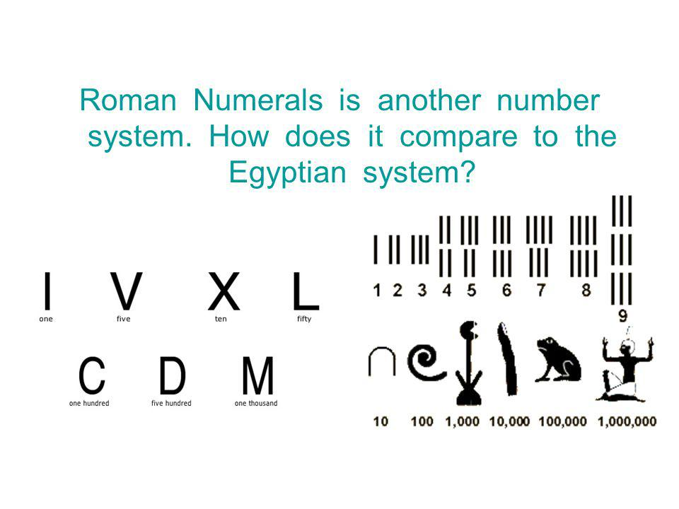 Roman Numerals is another number system. How does it compare to the Egyptian system?