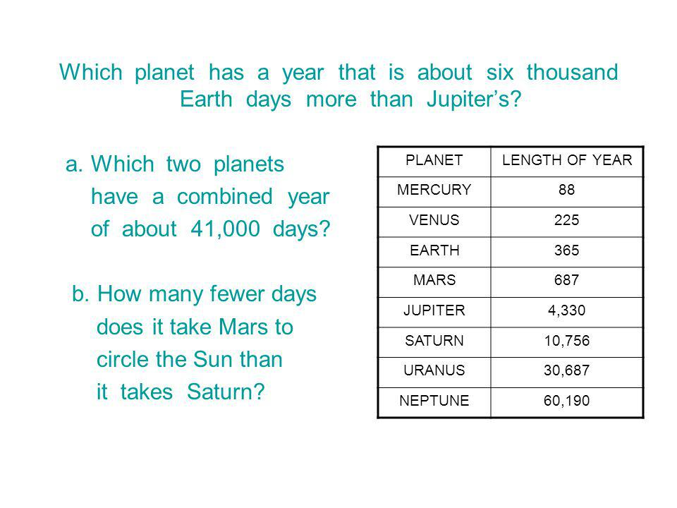 Which planet has a year that is about six thousand Earth days more than Jupiters.