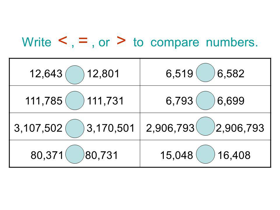 Write to compare numbers.