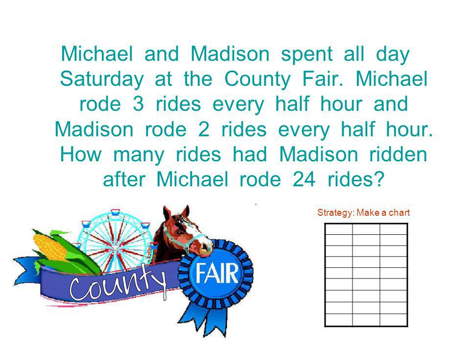 Michael and Madison spent all day Saturday at the County Fair.
