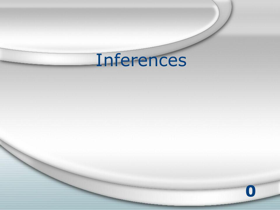 0 Inferences