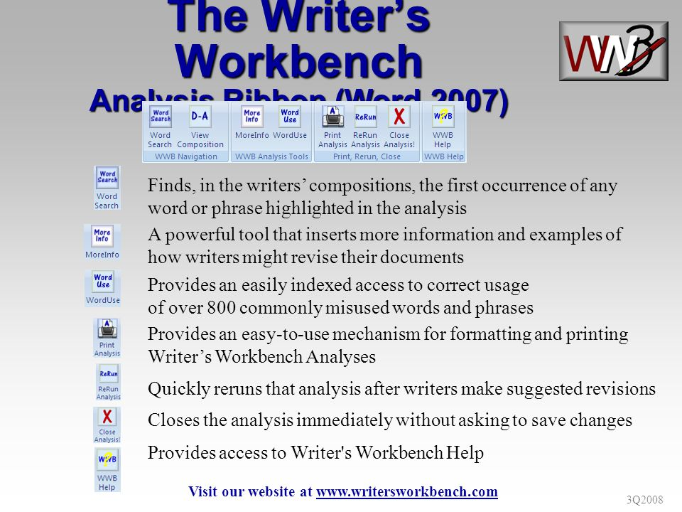 3Q2008 Provides an easily indexed access to correct usage of over 800 commonly misused words and phrases Provides access to Writer s Workbench Help Finds, in the writers compositions, the first occurrence of any word or phrase highlighted in the analysis A powerful tool that inserts more information and examples of how writers might revise their documents Provides an easy-to-use mechanism for formatting and printing Writers Workbench Analyses Closes the analysis immediately without asking to save changes The Writers Workbench Analysis Ribbon (Word 2007) Visit our website at www.writersworkbench.com Quickly reruns that analysis after writers make suggested revisions