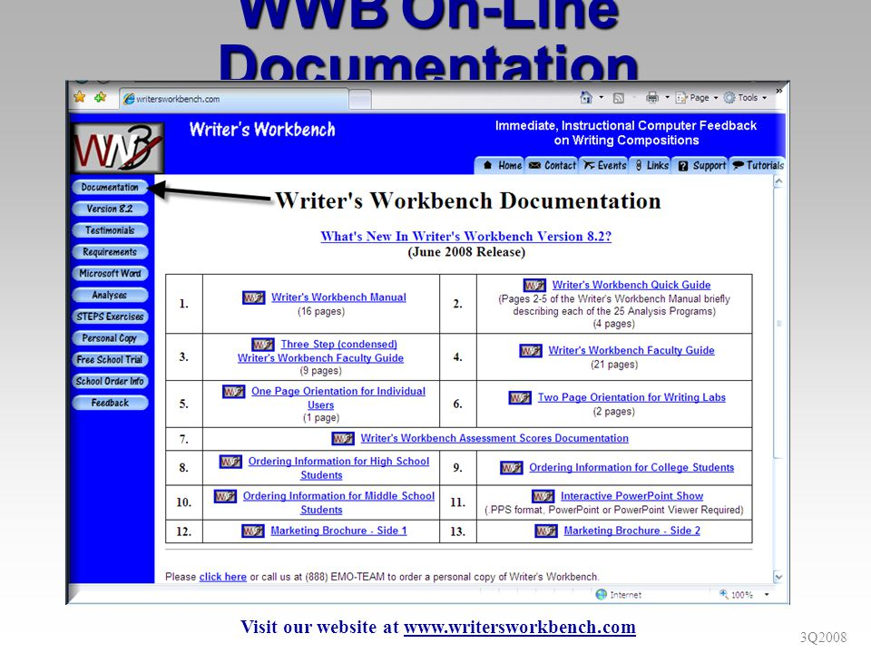 3Q2008 WWB On-Line Documentation Visit our website at www.writersworkbench.com