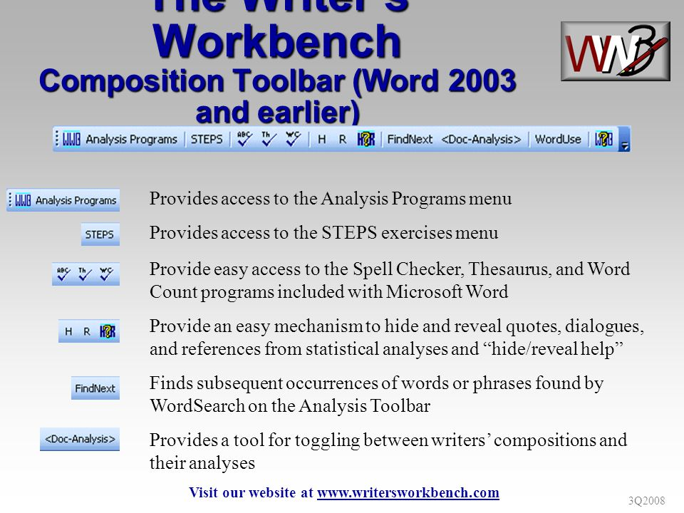 3Q2008 Provides access to the Analysis Programs menu Provide easy access to the Spell Checker, Thesaurus, and Word Count programs included with Microsoft Word Finds subsequent occurrences of words or phrases found by WordSearch on the Analysis Toolbar Provide an easy mechanism to hide and reveal quotes, dialogues, and references from statistical analyses and hide/reveal help The Writers Workbench Composition Toolbar (Word 2003 and earlier) Provides access to the STEPS exercises menu Provides a tool for toggling between writers compositions and their analyses Visit our website at www.writersworkbench.com