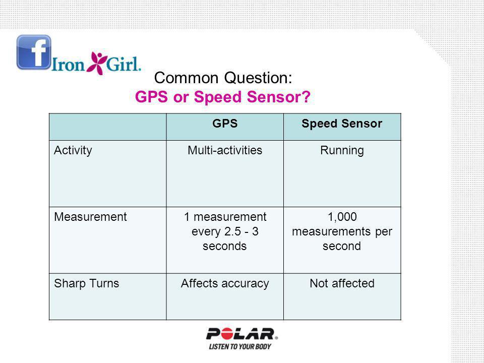 GPSSpeed Sensor ActivityMulti-activitiesRunning Measurement1 measurement every 2.5 - 3 seconds 1,000 measurements per second Sharp TurnsAffects accura
