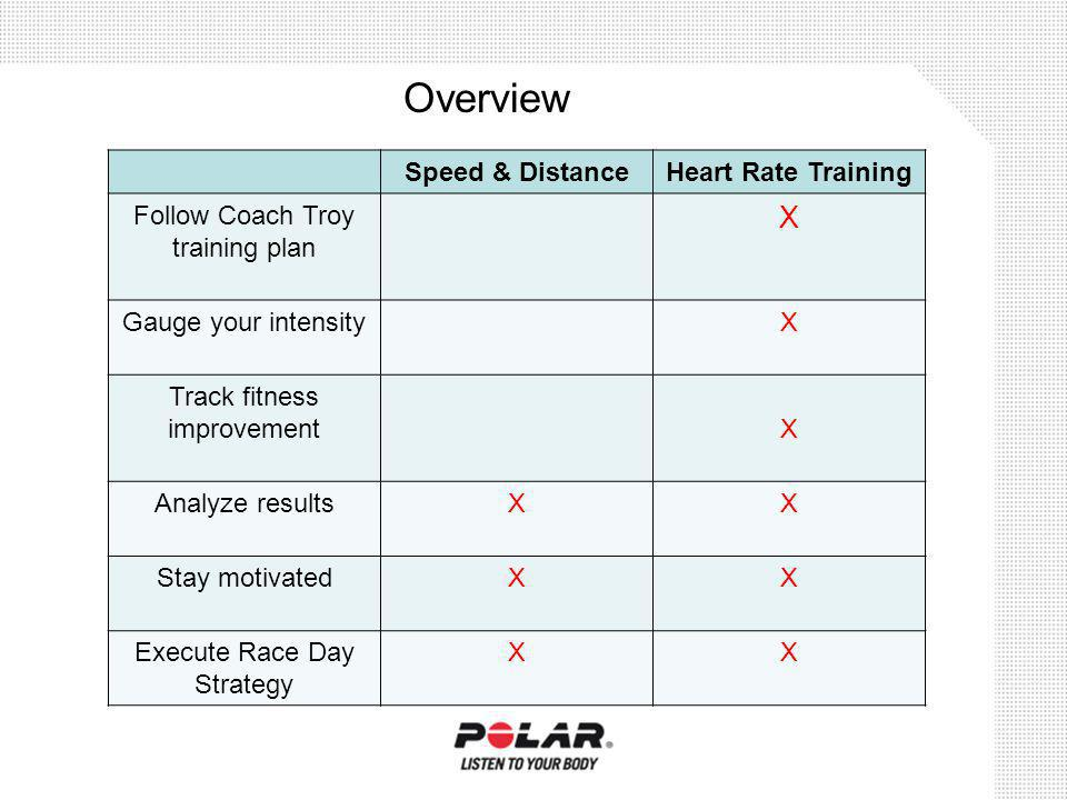 Speed & DistanceHeart Rate Training Follow Coach Troy training plan X Gauge your intensityX Track fitness improvementX Analyze resultsXX Stay motivatedXX Execute Race Day Strategy XX Overview