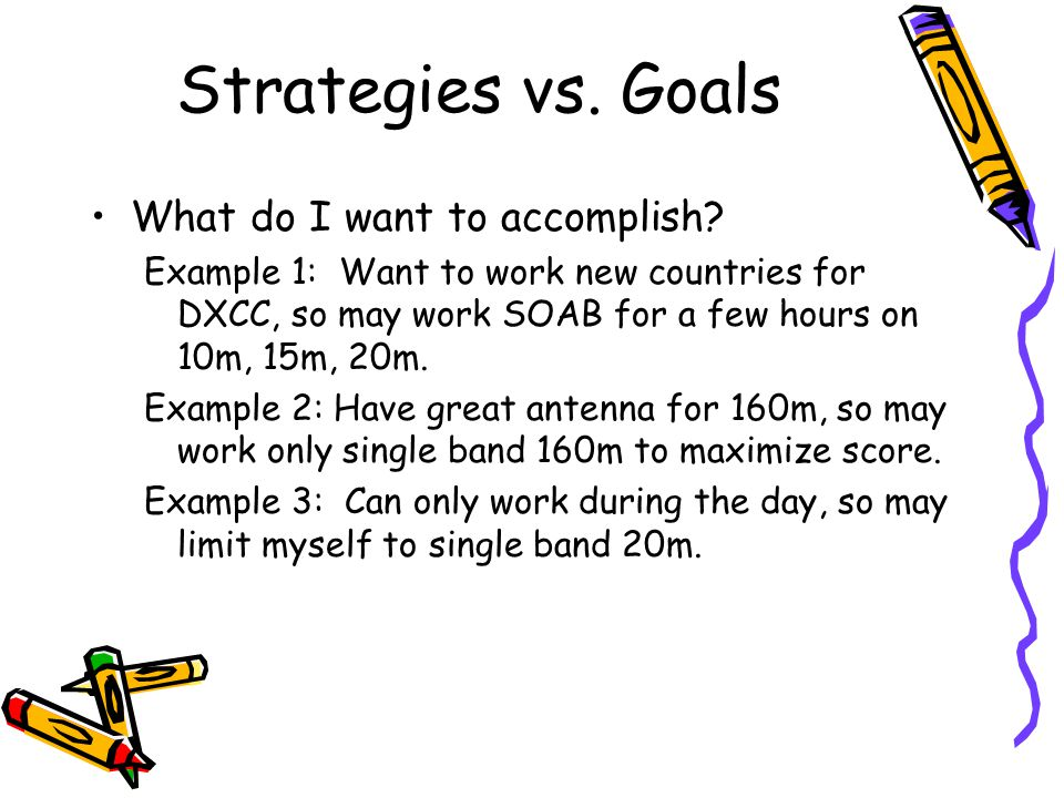 Strategies vs. Goals What do I want to accomplish? Example 1: Want to work new countries for DXCC, so may work SOAB for a few hours on 10m, 15m, 20m.