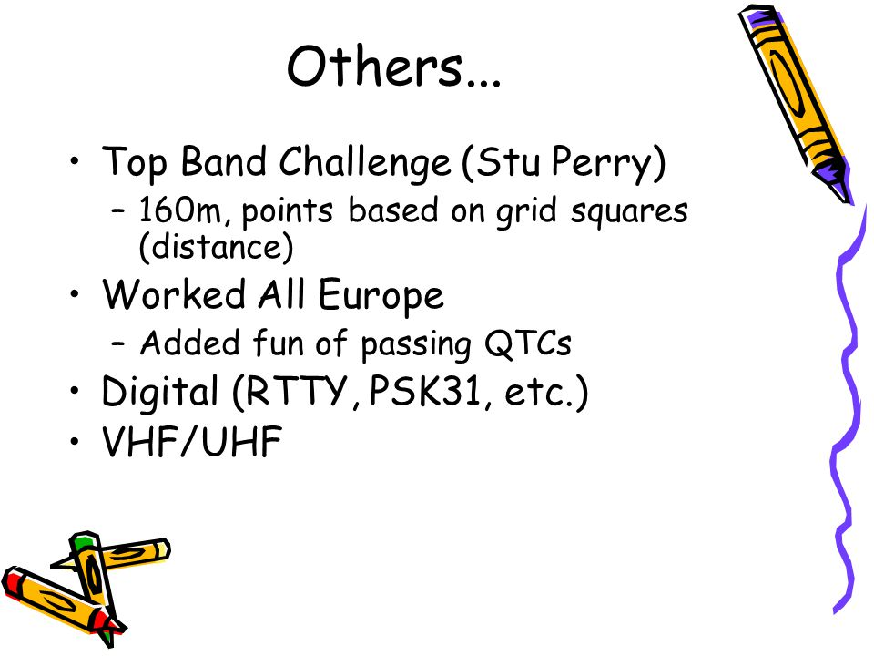 Others... Top Band Challenge (Stu Perry) –160m, points based on grid squares (distance) Worked All Europe –Added fun of passing QTCs Digital (RTTY, PS