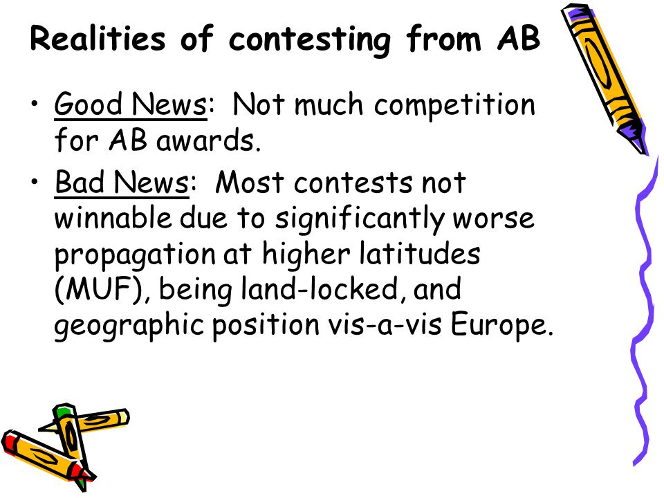 Realities of contesting from AB Good News: Not much competition for AB awards. Bad News: Most contests not winnable due to significantly worse propaga